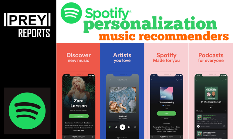 Understanding User listening Behavior is essential for Personalizing Music listening experiences on Spotify