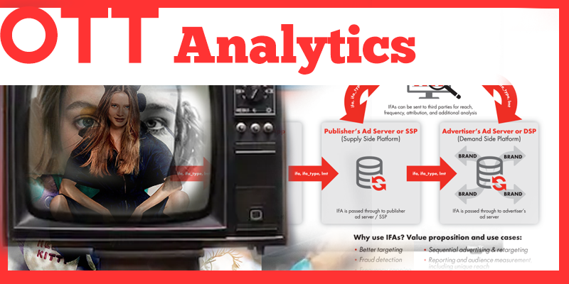 OTT Analytics. Programmatic Advertising
